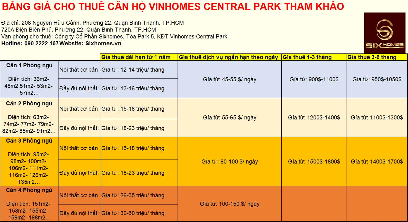 Gia thue tham khao vinhomes central park